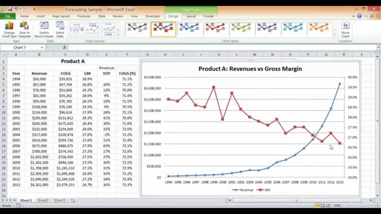 how to create two axis chart in excel