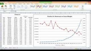 Charts in Excel - Dual Axis Chart