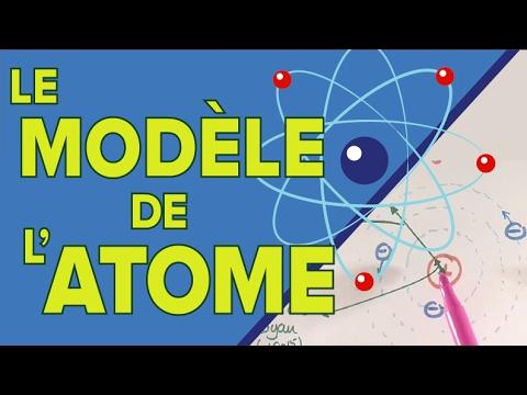 Le Modèle de l&39;Atome : Rutherford et Bohr - Mathrix