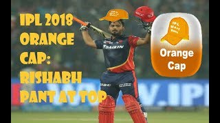 VIVO  IPL  2018 orange cap kiske paas hai ! latest !!!!!