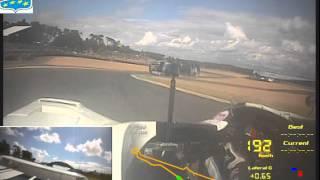 Le Mans classic - Lola T286 Ford DFV -RACE 3