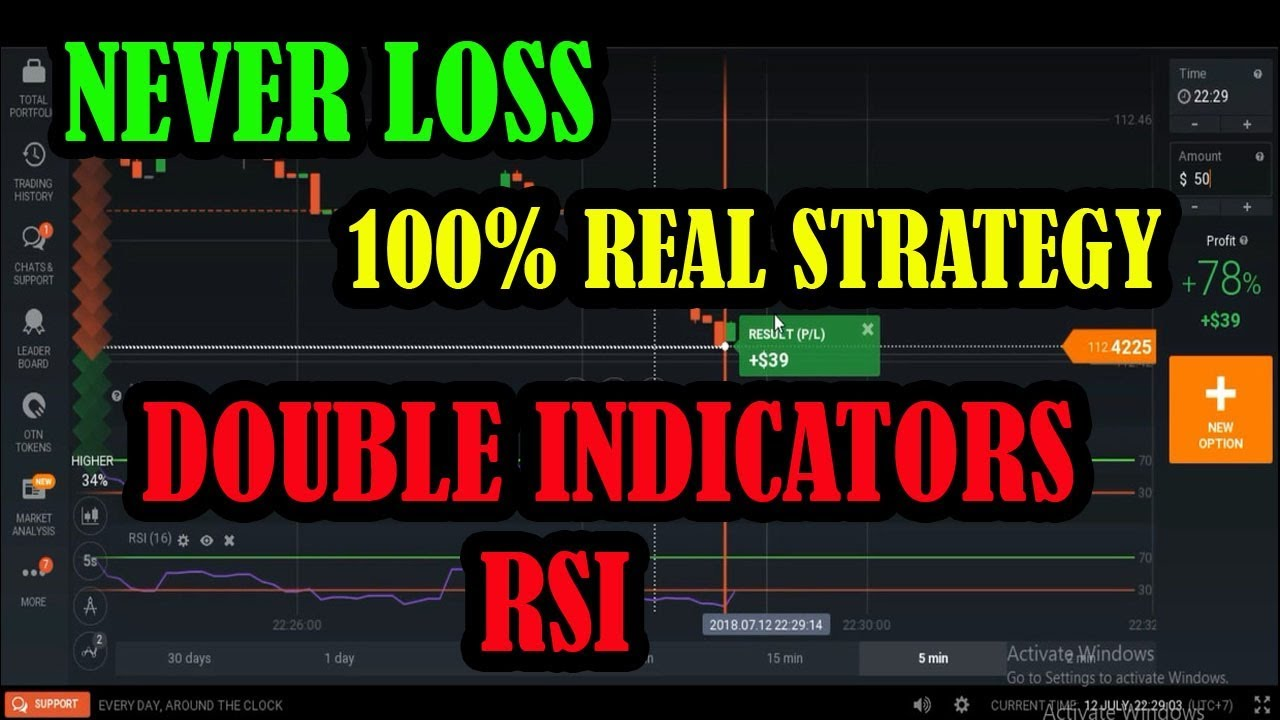 rsi strategijos iq variantas