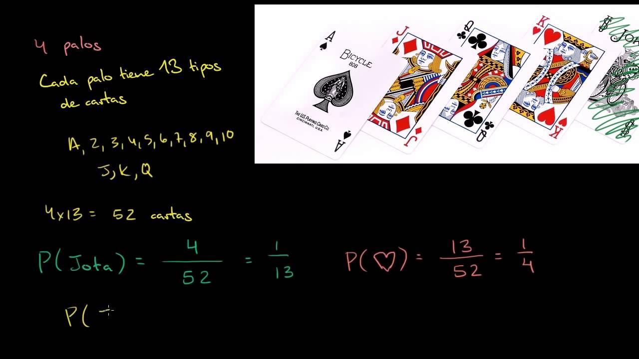 Probabilidad Con Juego De Cartas Y Diagrama De Venn Youtube