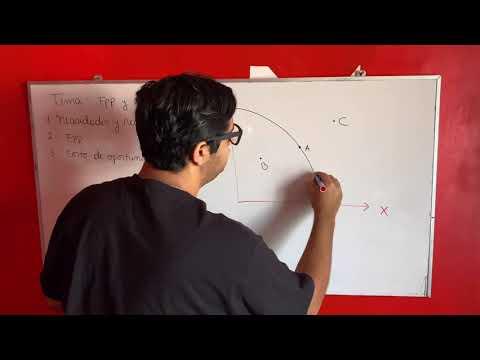 fpp-y-costo-de-oportunidad-(conceptos)-|-felipe-rivera