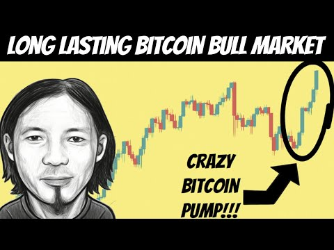 Willy Woo - Bitcoin Bull Market Might Extend into Many Years   Here is Why BTC Pumping!!