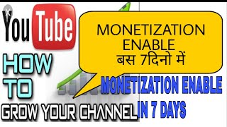MONETIZATION ENABLE IN 7Days।7 दिनो में monetization enable कैसें करे ।।How to monetize।Aryantechtip