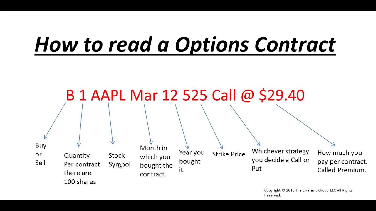 Incentive stock options contract