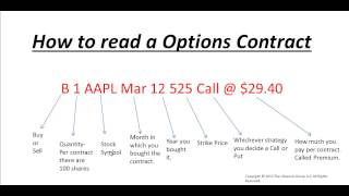 How to trade and read a Stock Option Contract