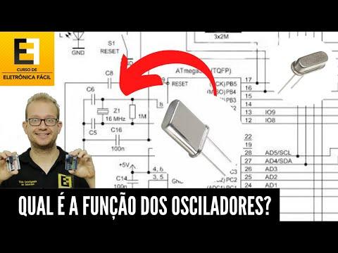 PIC 18F4550 TIMER 0 - Temporizador Interrupción por desbordamiento CCS PIC C COMPILER Jorge APC from YouTube · Duration:  16 minutes 59 seconds