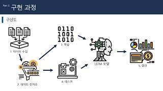 [2021-1]크롤링 기반 인공지능 감성분석 시스템(정…