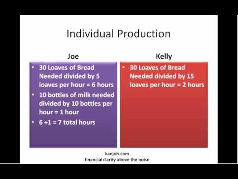 The Law of Comparative Advantage - YouTube