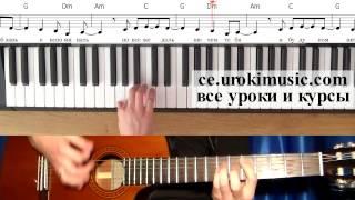 ce.urokimusic.com Би-2 Мать. Онлайн видео уроки для гитары. Курсы игры на гитаре онлайн