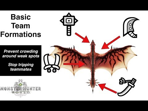 Monster Hunter World - Basic Online Team Formations