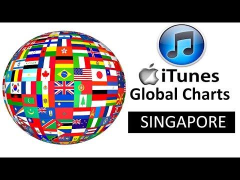 iTunes Single Charts   Singapore   17.03.2018   ChartExpress