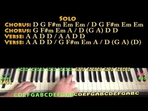 Turn! Turn! Turn! (The Byrds) Piano Lesson Chord Chart in D with Chords/Lyrics