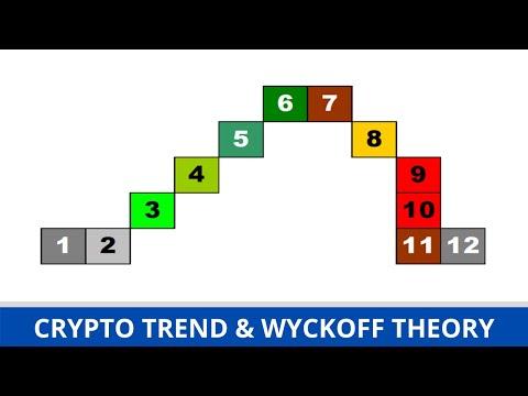 sconto di market maker bitcoin