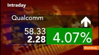 Stocks to Watch: Walgreen, Qualcomm, Nokia