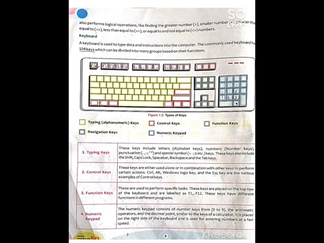 Chapter 1 (std.3 Computer)