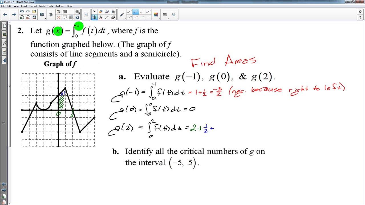 ap calculus ab free response fundamental theorem of calculus