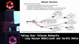 #HITB2019DXB: Taking Over Telecom Networks - Loay Hassan Abdelrazek and Hardik Mehta