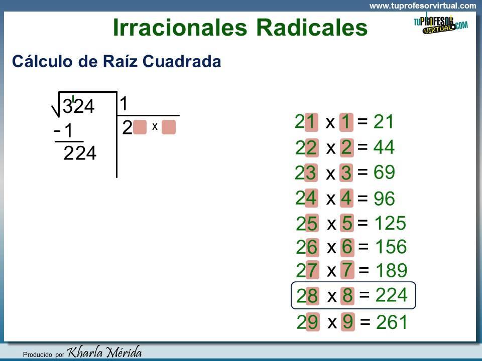 N meros irracionales como calcular una ra z cuadrada - Como distribuir una cocina cuadrada ...