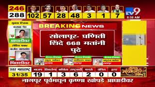 Assembly Polls Result 2019 LIVE | कर्जत-जामखेडमधून रोहित पवार मतांनी 3000 आघाडीवर -TV9