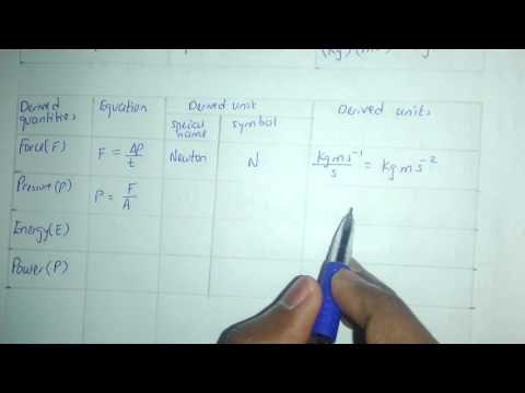 Physical Quantities and Units Fully Explained. A/AS-LEVEL