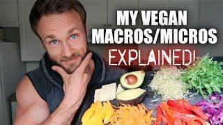 Vegan Bodybuilder & Nutritionist's Super Healthy Diet **macros Reviewed*