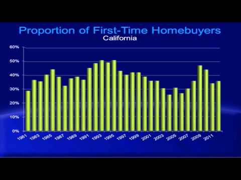 Indianapolis Real Estate Investment Properties - Dave Stech Presentation
