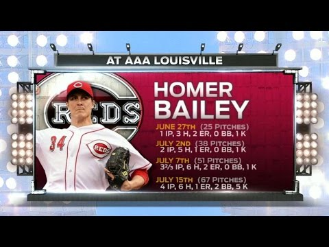 MIL@CIN: Broadcasters discuss Homer Bailey's rehab