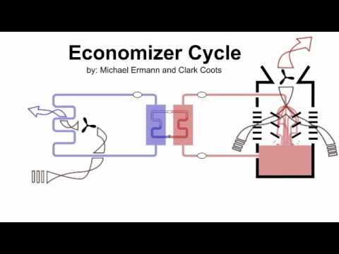 How Air Conditioning Works Animation--Part 2 of 3 (heating, chillers, and the economizer cycle)