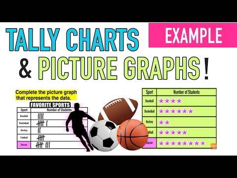 ✪ How To Make a Picture Graph to Represent Data | 3rd Grade Common Core Math