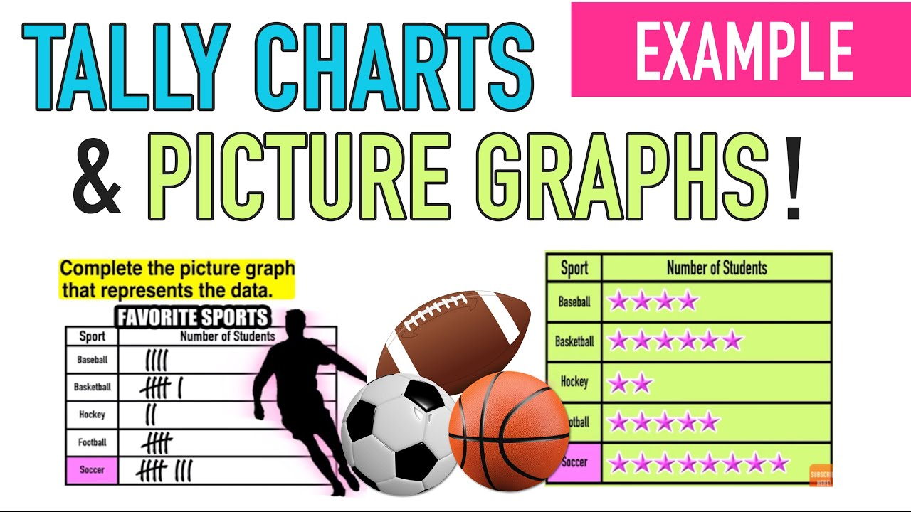 How To Use A Tally Chart To Make A Picture Graph