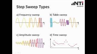 NTi Audio Webinar - Basics of Sweep Analysis