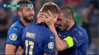Đường vào chung kết EURO 2020 của ĐT Italia