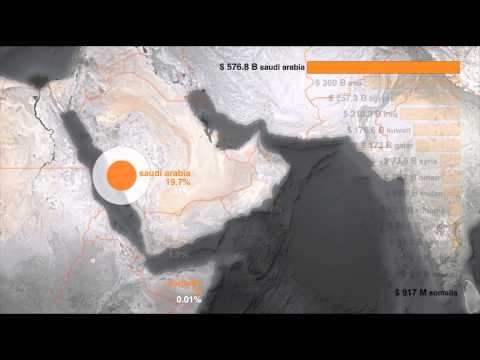 Pressure Point: Reclamation Through Intercepted Maritime Economies of Bab-el Mandeb