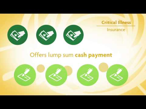 A Brighter Future With Sun Life's Health And Accident Insurance