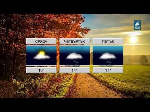 ТВ Черно море - Прогноза за времето 28.11.2017 г.