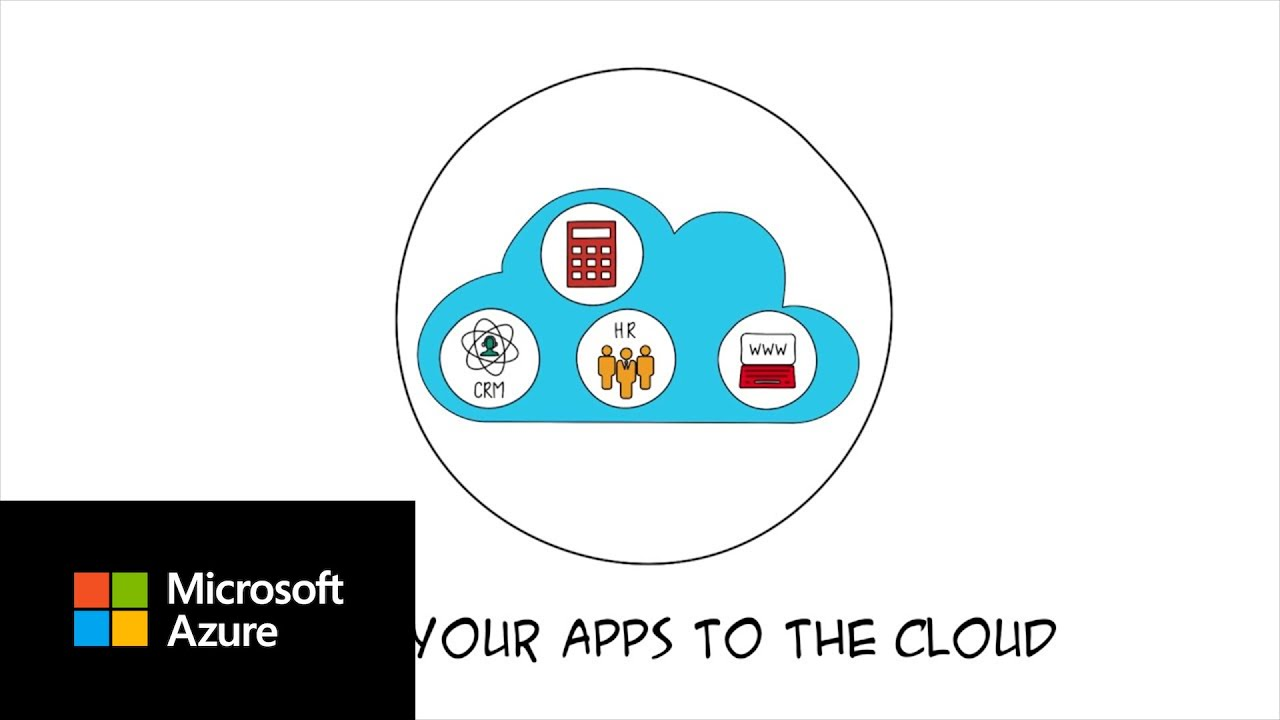 Move Your Apps to the Cloud