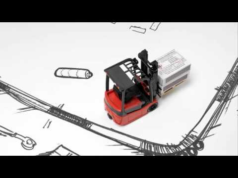 YouTube Werbe Video EFG 216 48V