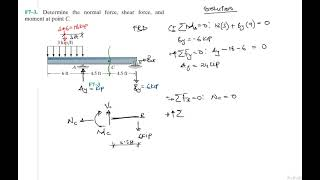 Determine the normal force, shęar force, and moment at point C