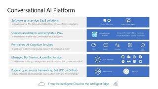A deep-dive into conversational AI using Azure Bot Service and Cognitive Services   BRK4001