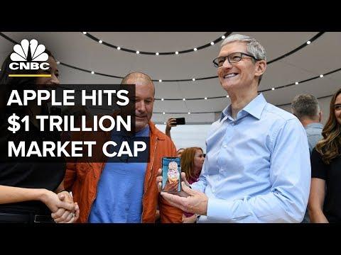 LIVE: Apple Hits $1 Trillion Market Cap — August 2, 2018
