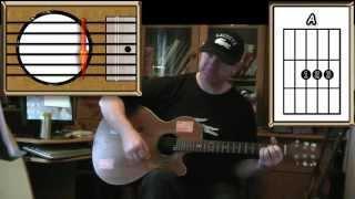 Help - The Beatles - Acoustic Guitar Lesson