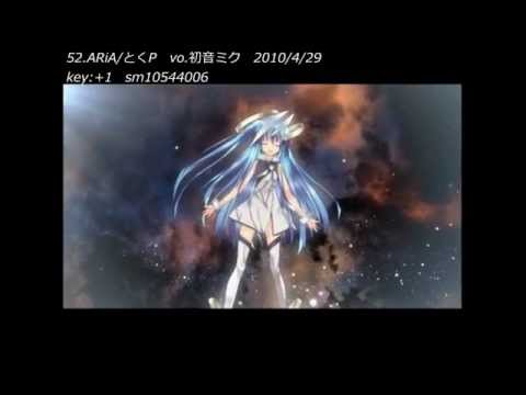 My Favorite Vocaloid Song Medley Kai