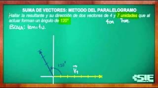 Suma Grafica De Vectores Por El Método Del Paralelogramo