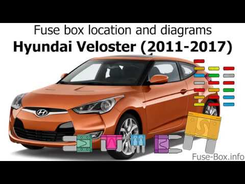 Fuse box location and diagrams: Hyundai Veloster (2011-2017) - YouTubeYouTube
