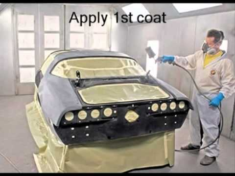 basic steps in painting a car youtube. Black Bedroom Furniture Sets. Home Design Ideas