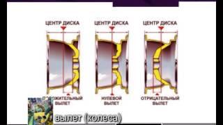 видео Что такое вылет диска (ET) и на что он влияет?
