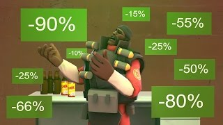 Steam Sales: Buy Games, Never Play Them